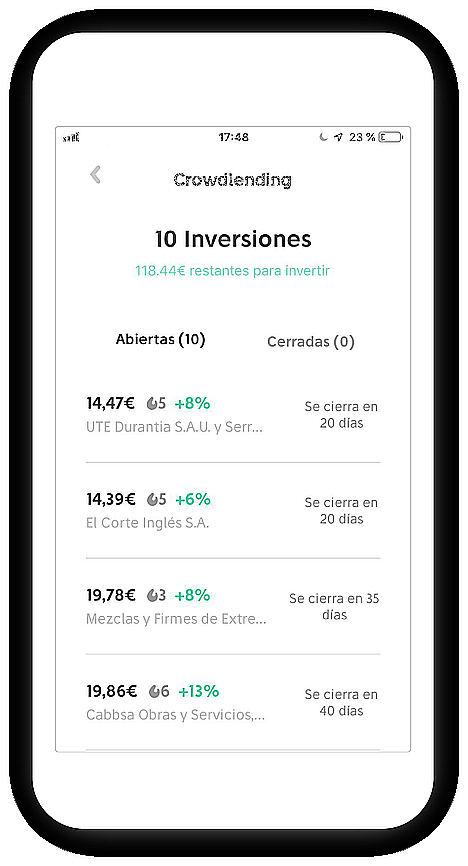 Goin, la primera app española que permite invertir con total seguridad sin tener experiencia