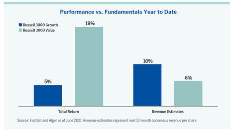 Grandes expectativas para las acciones value