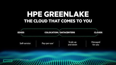 Hewlett Packard Enterprise impulsa la disrupción de la nube híbrida con nuevos servicios cloud y partnerships de HPE GreenLake
