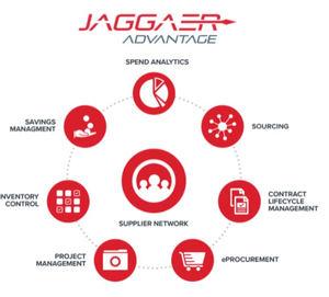 Jaggaer, líder en el Cuadrante Mágico de Gartner de plataformas Procure-to-Pay