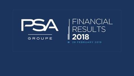Resultados históricos de Groupe PSA en 2018
