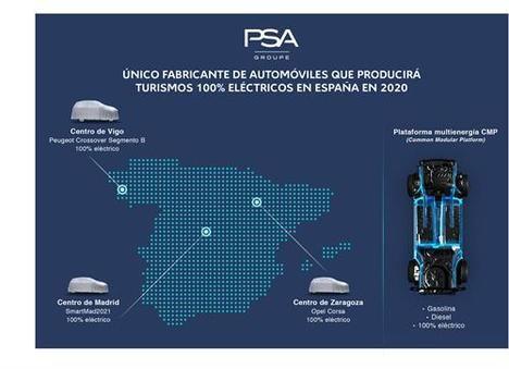 Las tres fábricas de Groupe PSA en España listas para la transición energética