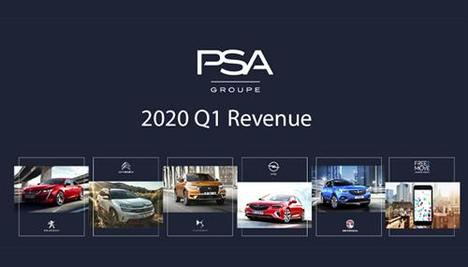 Facturación del Groupe PSA
