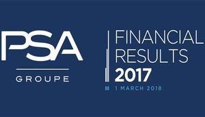 Resultados históricos del Groupe PSA en 2017