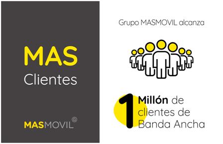 Grupo MASMOVIL alcanza 1 millón de clientes de banda ancha fija en España en tiempo récord