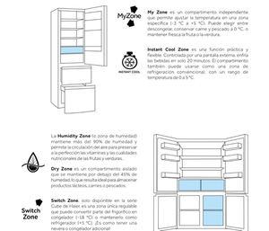 Haier: En el frigorífico, cada alimento tiene su lugar