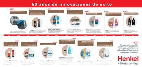 Henkel Ibérica cumple 60 años desarrollando innovaciones de éxito
