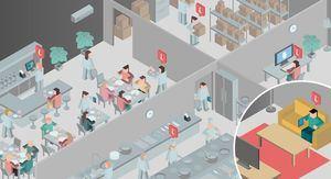 La transformación digital de los restaurantes