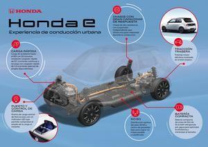 Plataforma específica para el Honda e