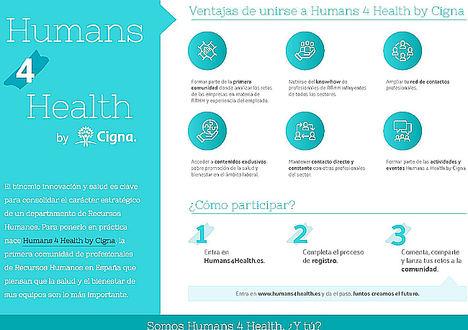 Nace Humans 4 Health by Cigna la primera red social colaborativa de RRHH centrada en los retos en salud y bienestar de los empleados