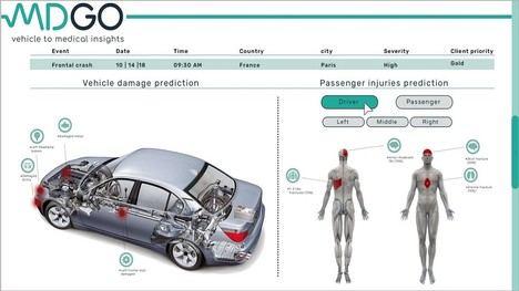 Hyundai Motor se asocia con MDGo