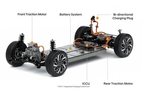 Hyundai Motor Group liderará la carrera hacia una era eléctrica