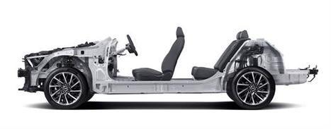 Nueva plataforma de tercera generación de Hyundai