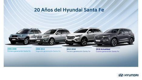 Dos décadas del Hyundai Santa Fe