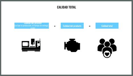 La eficiencia de fabricación equivale a entregas a tiempo y clientes satisfechos