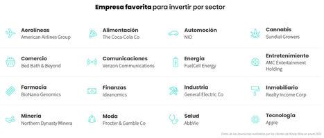 Tecnología, farmacia, cannabis, entretenimiento y minería, los sectores más atractivos de enero para la inversión española
