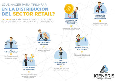 ¿Qué hacer para triunfar en la distribución del sector retail?