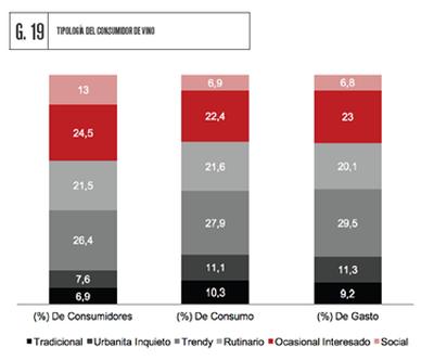 España se consolida como tercer productor mundial del vino, a pesar de disminuir un 15% su producción en 2017