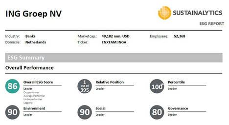 ING es reconocido como el banco líder en sostenibilidad