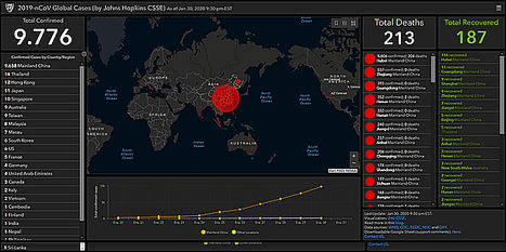 Imagen del dashboard desarrollado por el Johns Hopkins CSSE.