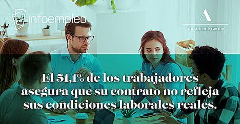 El 51,1% de los trabajadores asegura que su contrato no refleja sus condiciones laborales reales
