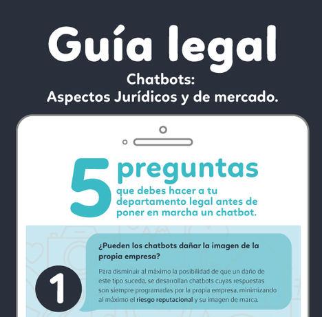 5 preguntas que debes hacer a tu departamento legal antes de poner en marcha un chatbot