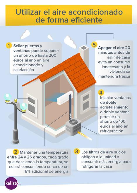 Consejos para ahorrar en el uso del aire acondicionado en el hogar