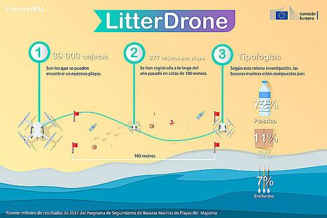 Litter Drone, el proyecto con el que la Unión Europea espera acabar con la contaminación en las costas