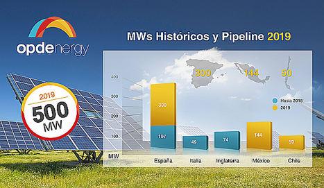 OPDEnergy construirá 500 MW en plantas solares fotovoltaicas ubicadas en España, Chile y México