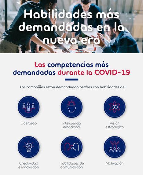 La incertidumbre y el trabajo en remoto determinan cuáles son las competencias más demandadas durante la COVID-19