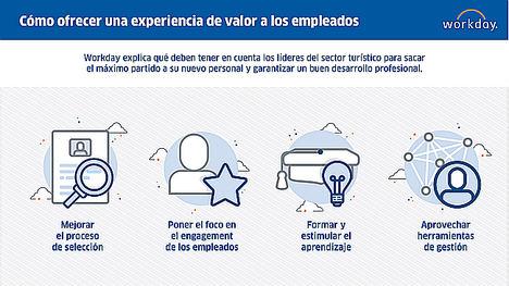 Ofrecer una experiencia de valor para el empleado, clave en el sector turístico durante la campaña de verano
