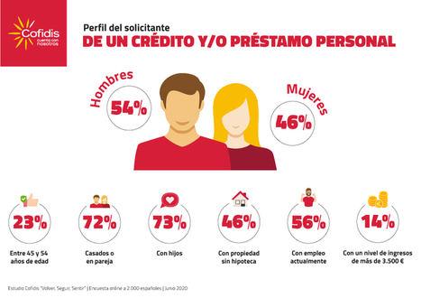 El 59% de los españoles ha solicitado un crédito alguna vez y un 44% de ellos lo ha tramitado por un importe superior a 10.000 euros