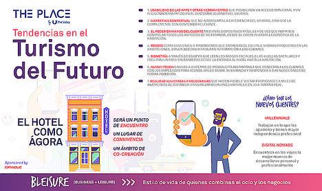 El hotel del futuro: un ecosistema de empresas, co-living y co-creación