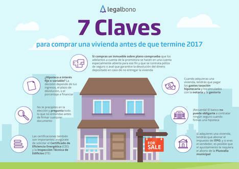 7 claves para comprar una vivienda antes de que termine 2017