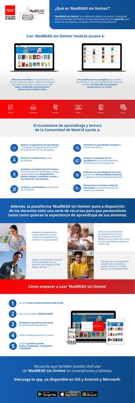 Alumnos y docentes de la Comunidad de Madrid disfrutarán de una nueva biblioteca virtual