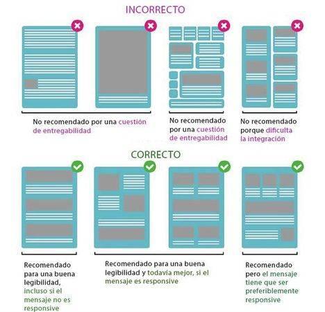 El 'Arte del Messaging': 3 reglas de oro para crear mensajes eficaces en las campañas de marketing online