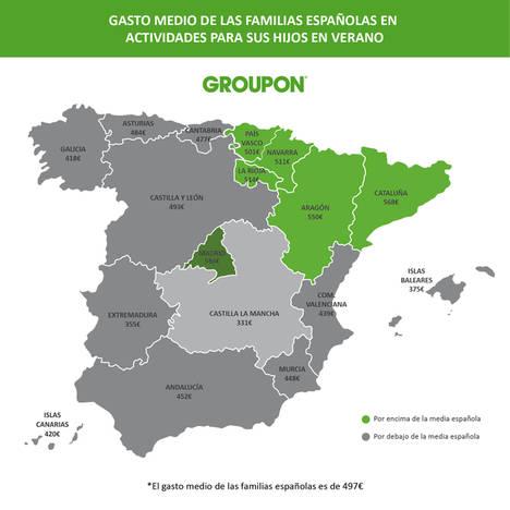 Los españoles gastarán 497€ de media en actividades de verano para sus hijos