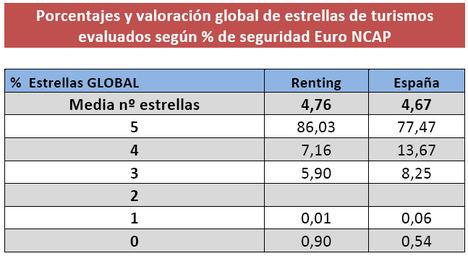 Fuente: Instituto de Estudios de la Automoción (IEA).