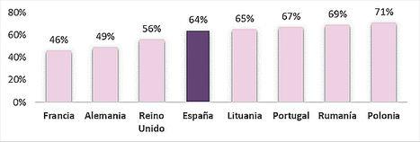 Más de un centenar de jóvenes madrileños de entre 14 y 16 años se forman en un uso responsable del dinero y el crédito