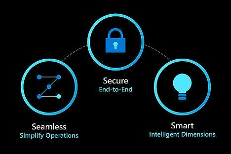 Microsoft anuncia nuevas capacidades para impulsar la transparencia, la inteligencia y la seguridad del IoT