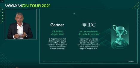 Veeam facilita que las empresas aceleren sus estrategias de protección de datos moderna durante VeeamON Tour 2021