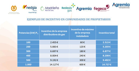 Agremia presenta el Plan Renove Privado de Salas de Calderas 2020
