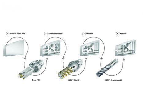 Kennametal presenta la broca FBX para el mecanizado aeroespacial más rápido
