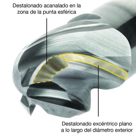 Máxima productividad y máxima vida útil de la herramienta en operaciones de fresado en 3D: la fresa de mango de punta esférica de cuatro canales HARVI I TE con destalonado acanalado en la zona de la punta esférica.