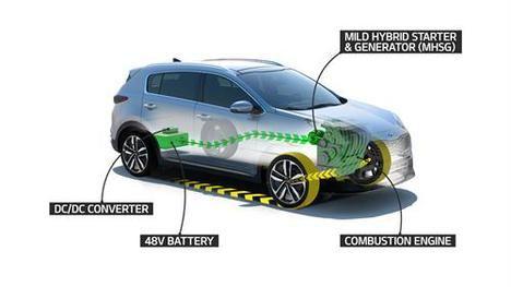Nuevo sistema de propulsión diésel híbrido ligero de Kia