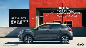 Récord de ventas trimestrales de Kia en Europa en el tercer trimestre de 2020