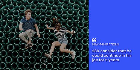Los millennials valoran más un buen entorno laboral que un buen sueldo
