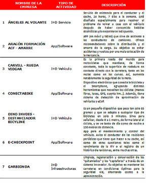PRE-FINALISTAS III PREMIO EMPRENDEDORES Y SEGURIDAD VIAL