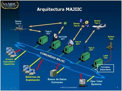 La OTAN confía en la tecnología de GMV para sus nuevos sistemas de inteligencia
