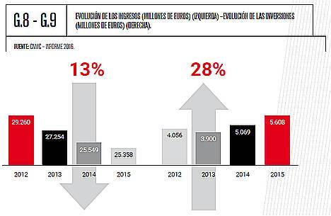 La Rioja, Castilla La Mancha y Galicia, las CC. AA. con mayor acceso a Internet vía dispositivos móviles